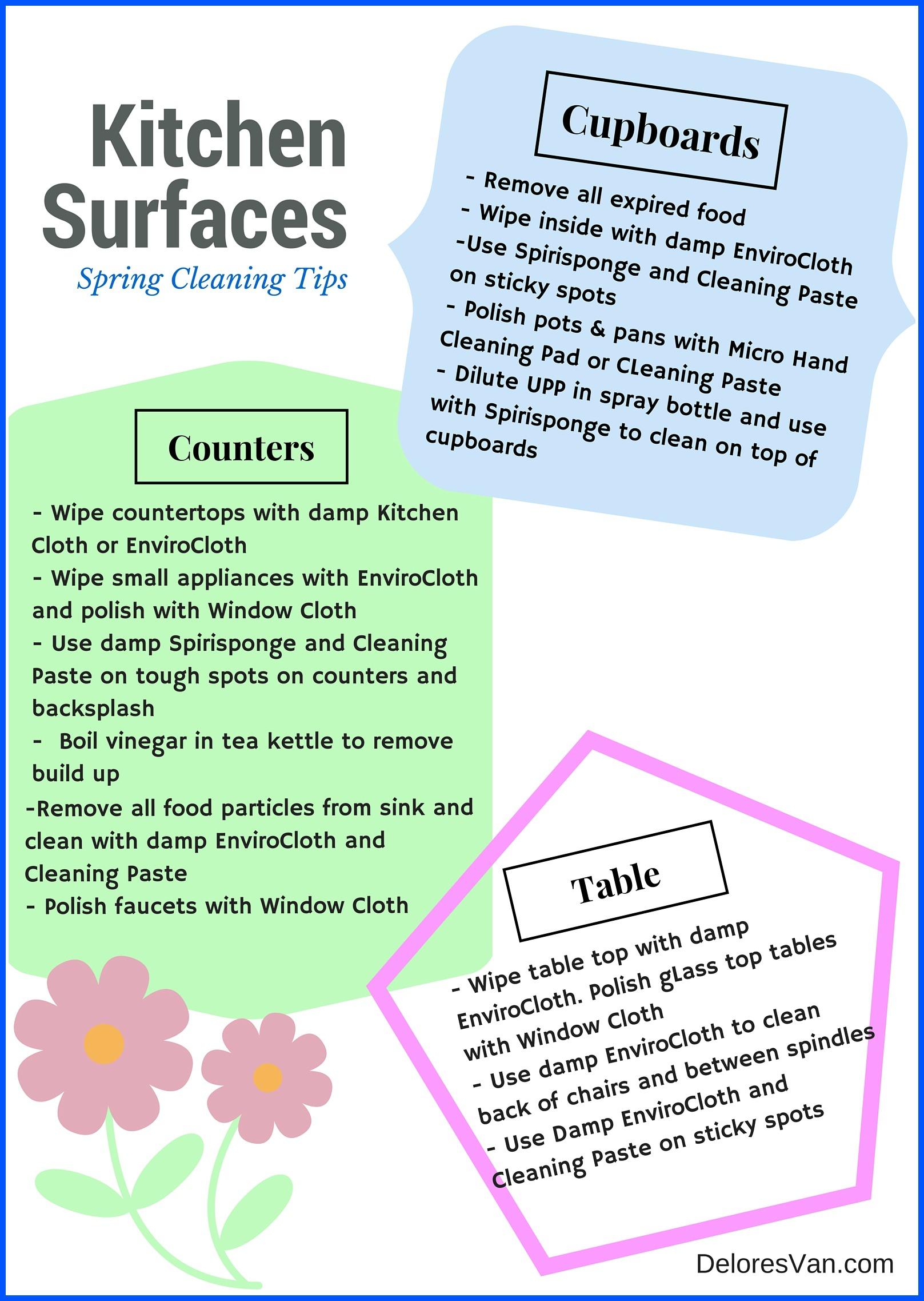 How To Clean Granite Countertops: