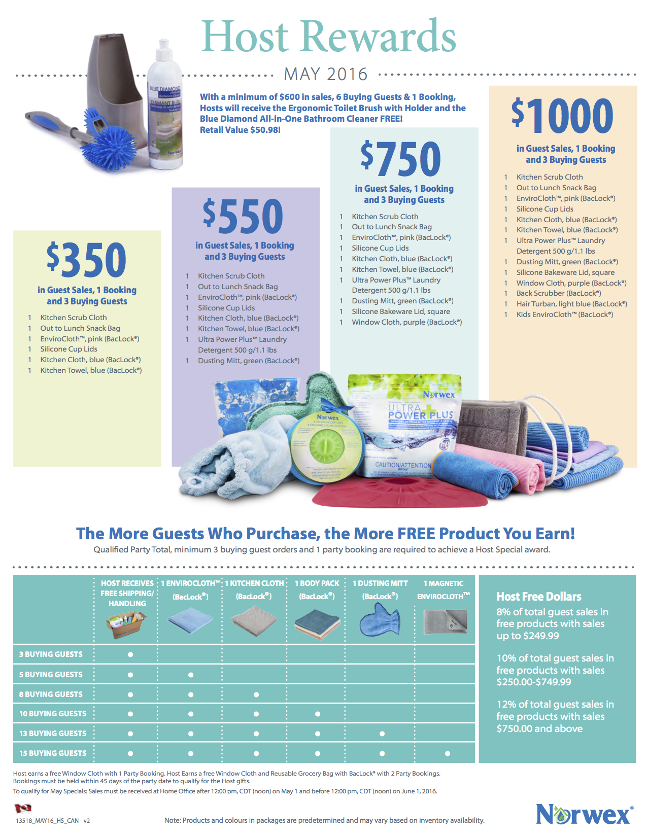 May Norwex Host Specials