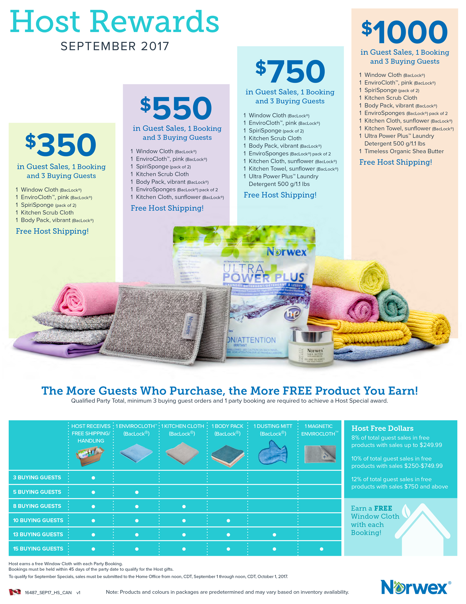 Norwex Host Rewards September 2017