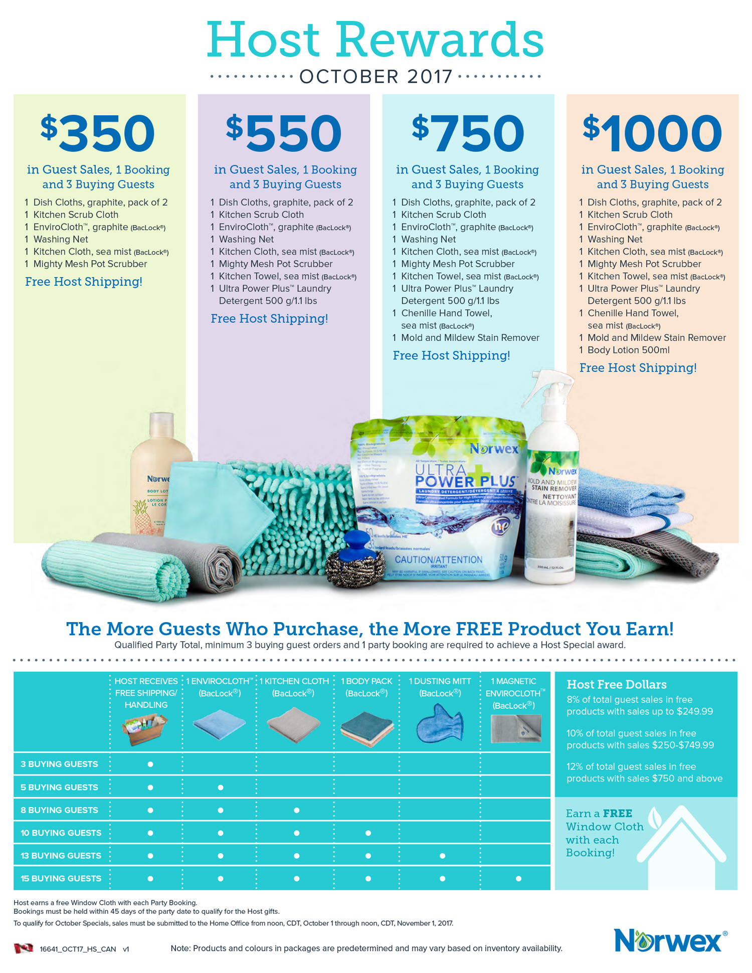 Norwex October Host Rewards