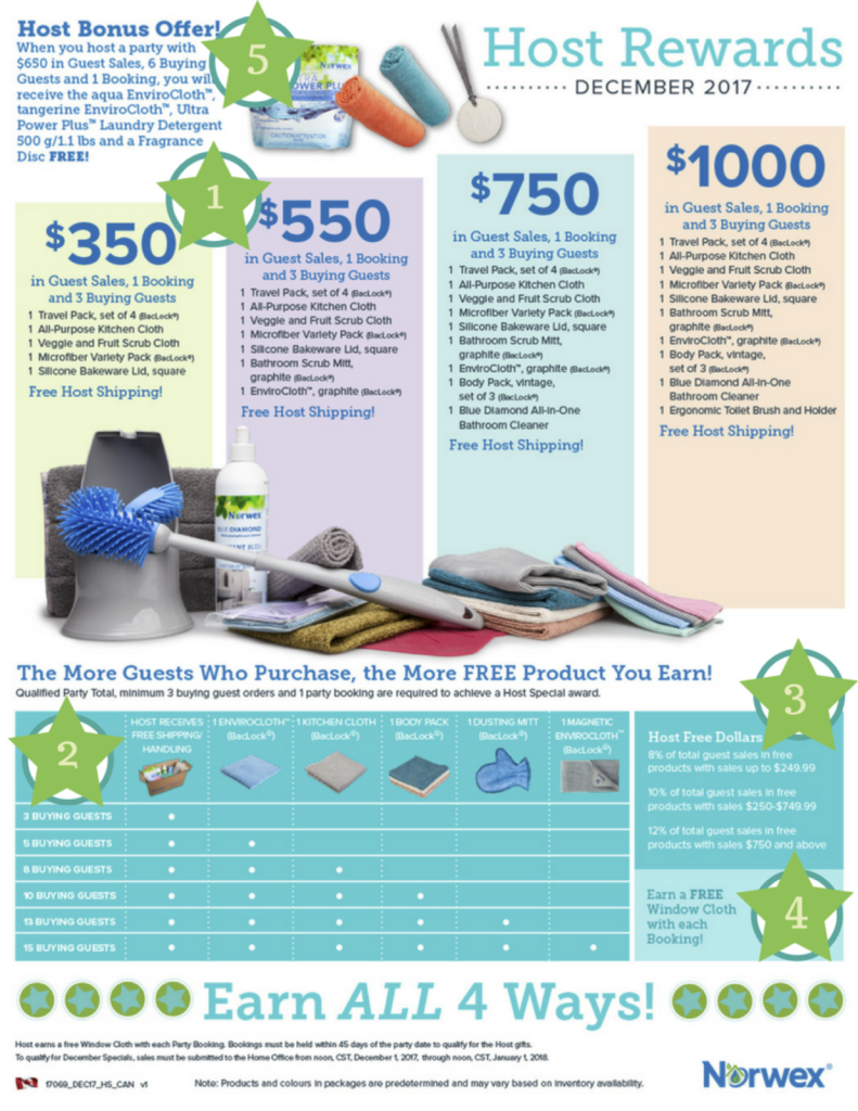 Norwex Host Rewards December 2017