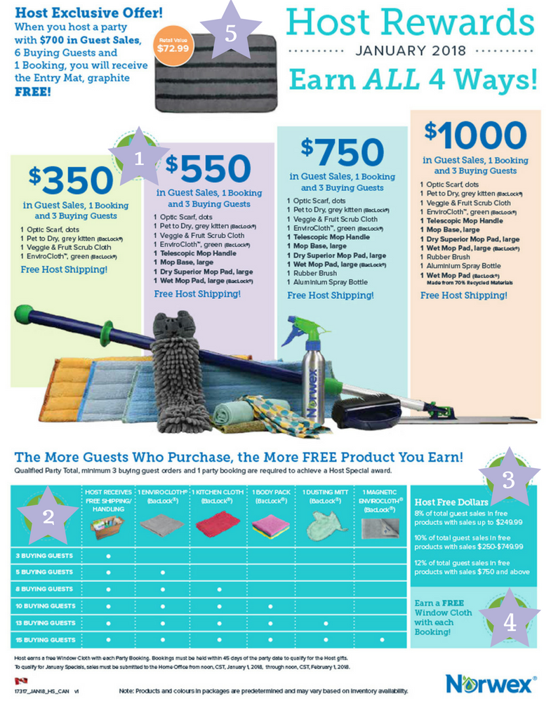 Norwex Host Rewards Jan 2018