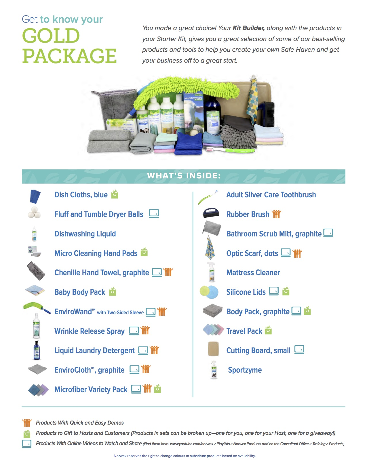 Norwex Gold Package