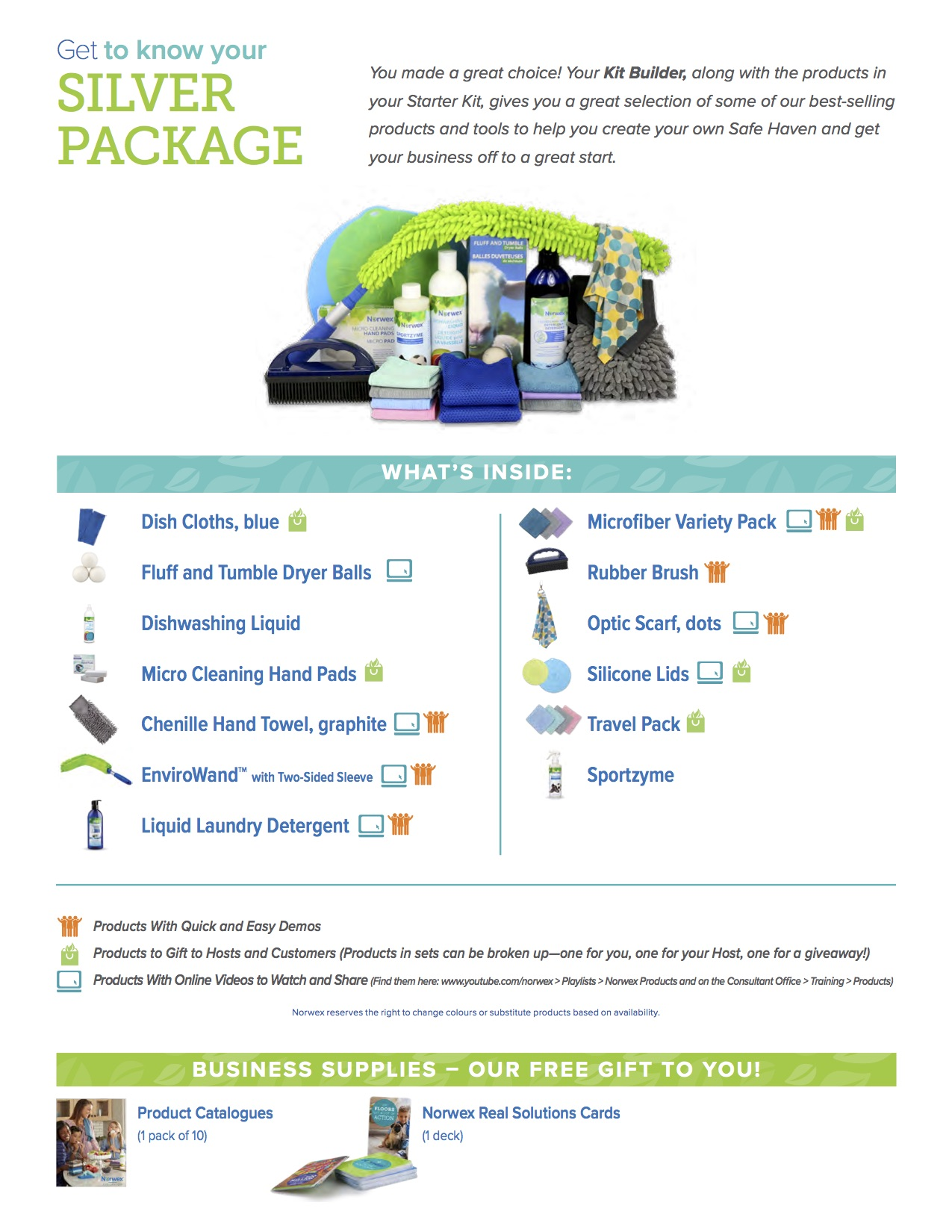 Norwex Silver Package