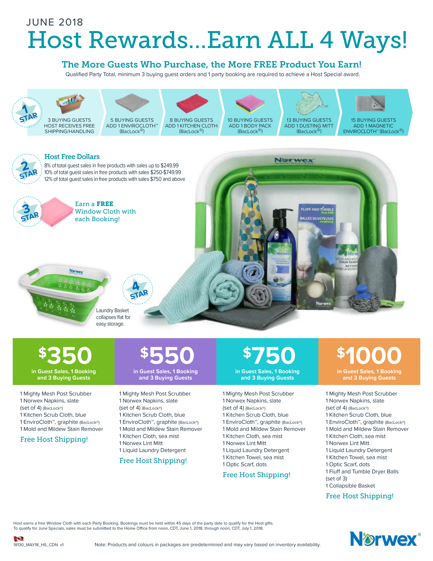 Norwex Host Rewards June 2018