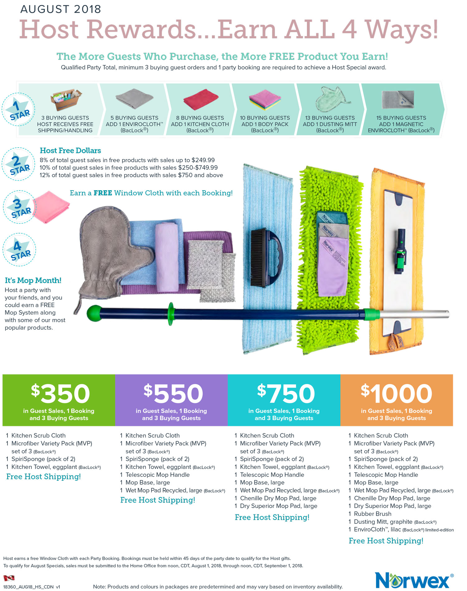 Norwex Host Rewards CDN