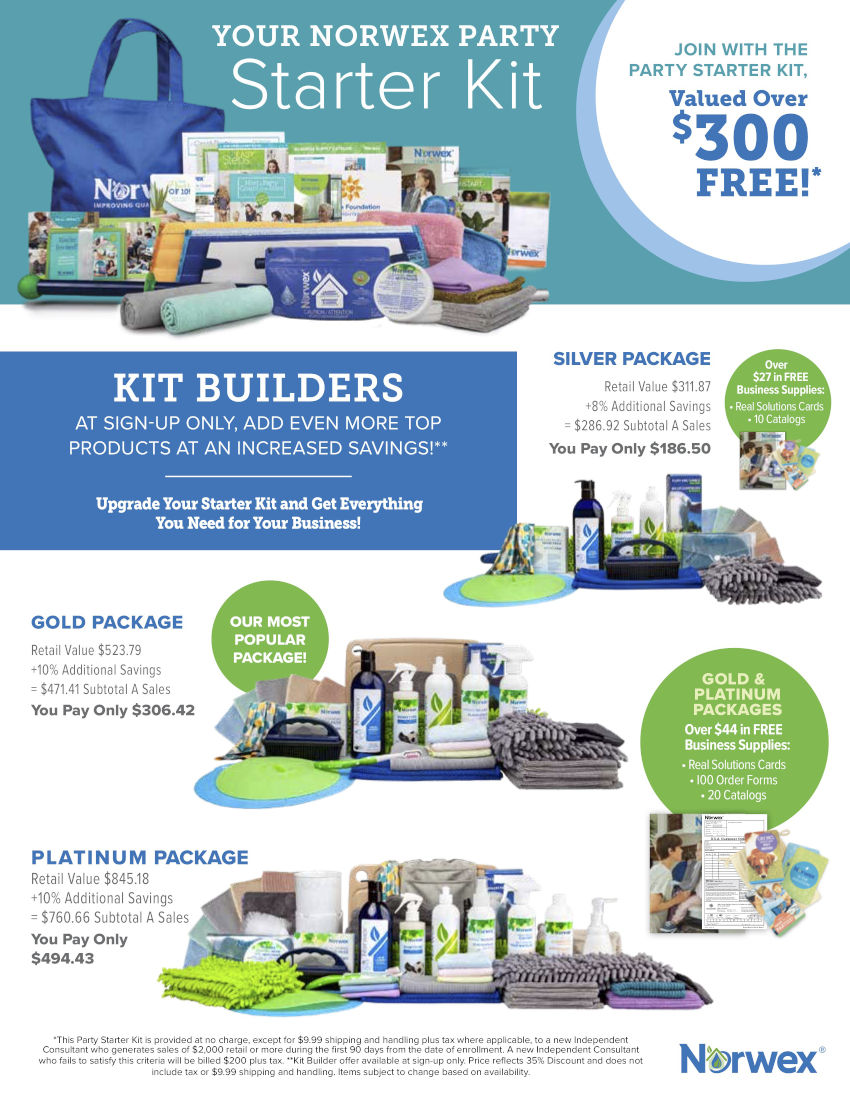 Norwex Kit Builder CDN