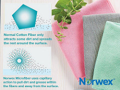 How Norwex Microfiber Works