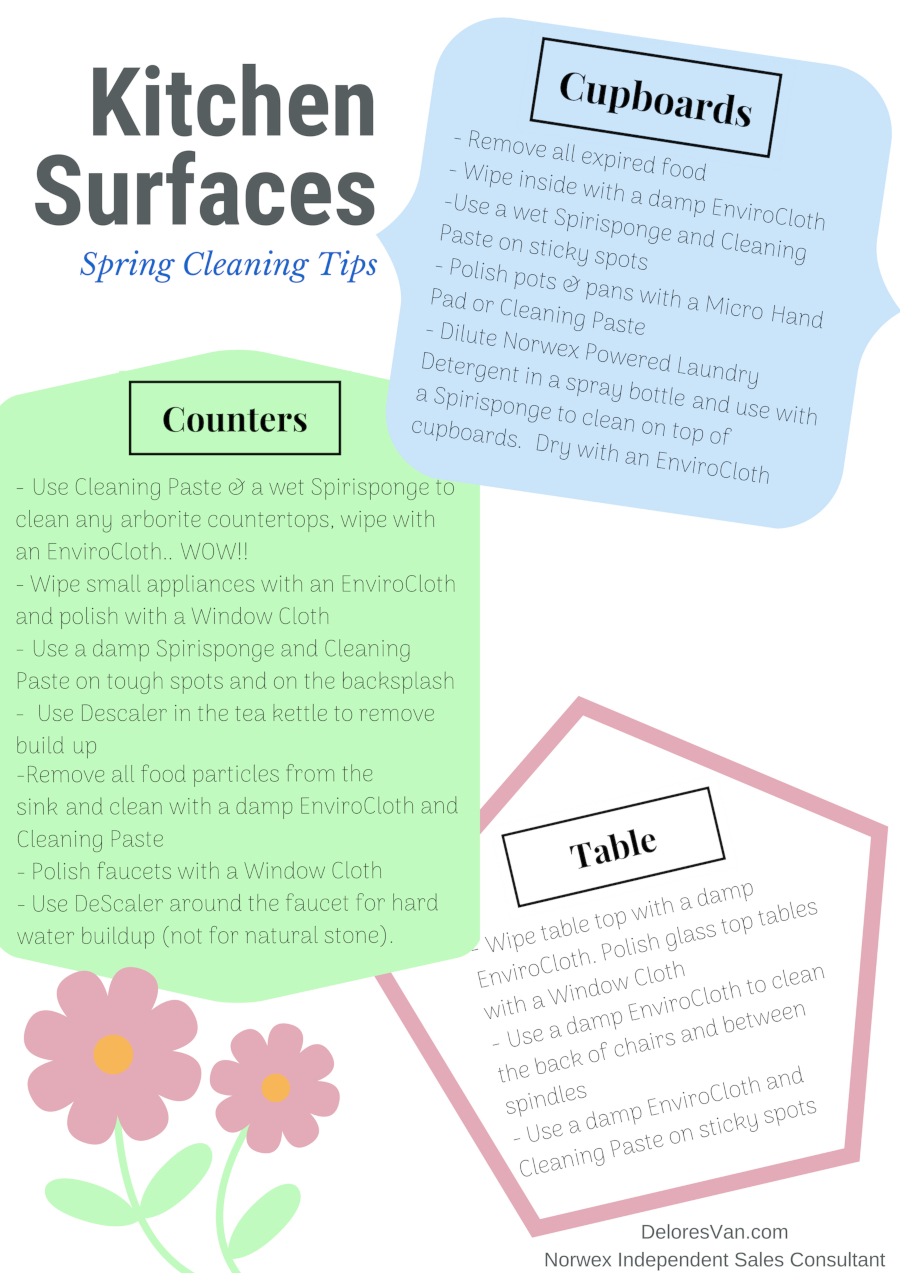 Spring Cleaning Surfaces
