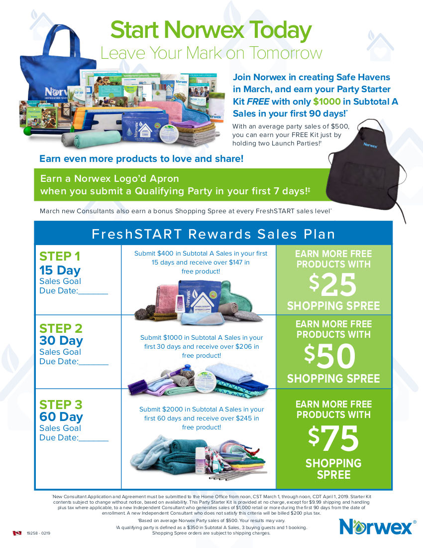 Norwex Sales Requirement