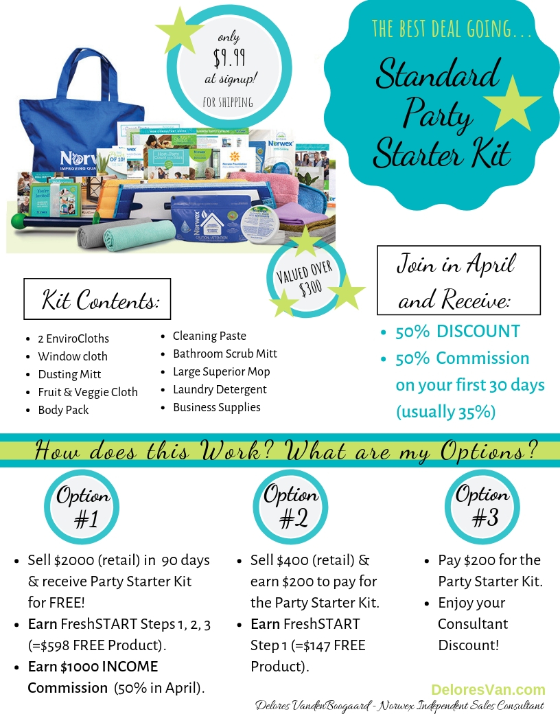 Party Starter Kit Norwex